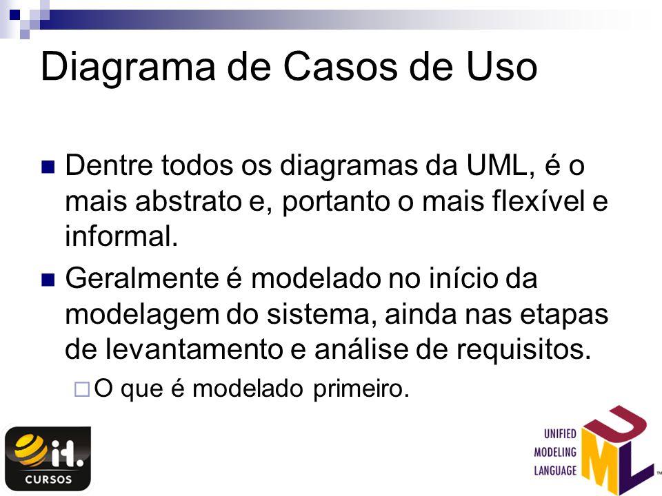 Diagrama de Casos de Uso Dentre todos os diagramas da UML, é o mais abstrato e, portanto o mais flexível e informal. Geralmente é modelado no início d