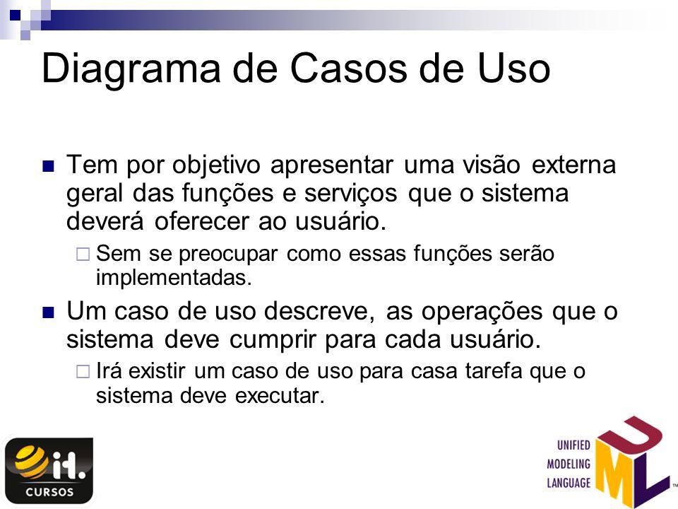 Diagrama de Casos de Uso Tem por objetivo apresentar uma visão externa geral das funções e serviços que o sistema deverá oferecer ao usuário. Sem se p
