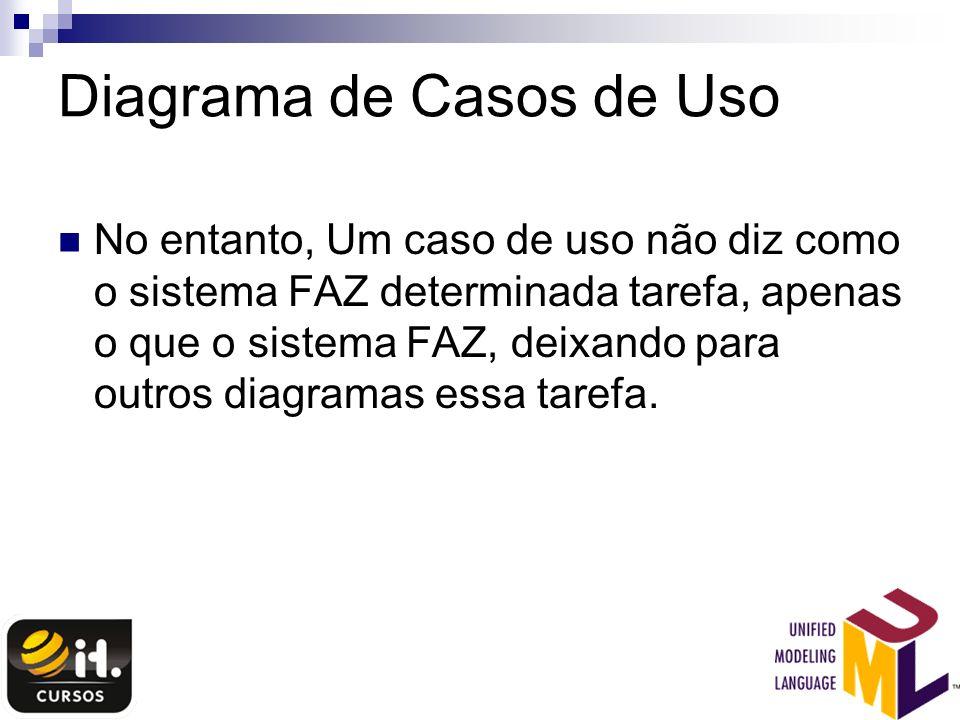 Diagrama de Casos de Uso No entanto, Um caso de uso não diz como o sistema FAZ determinada tarefa, apenas o que o sistema FAZ, deixando para outros di