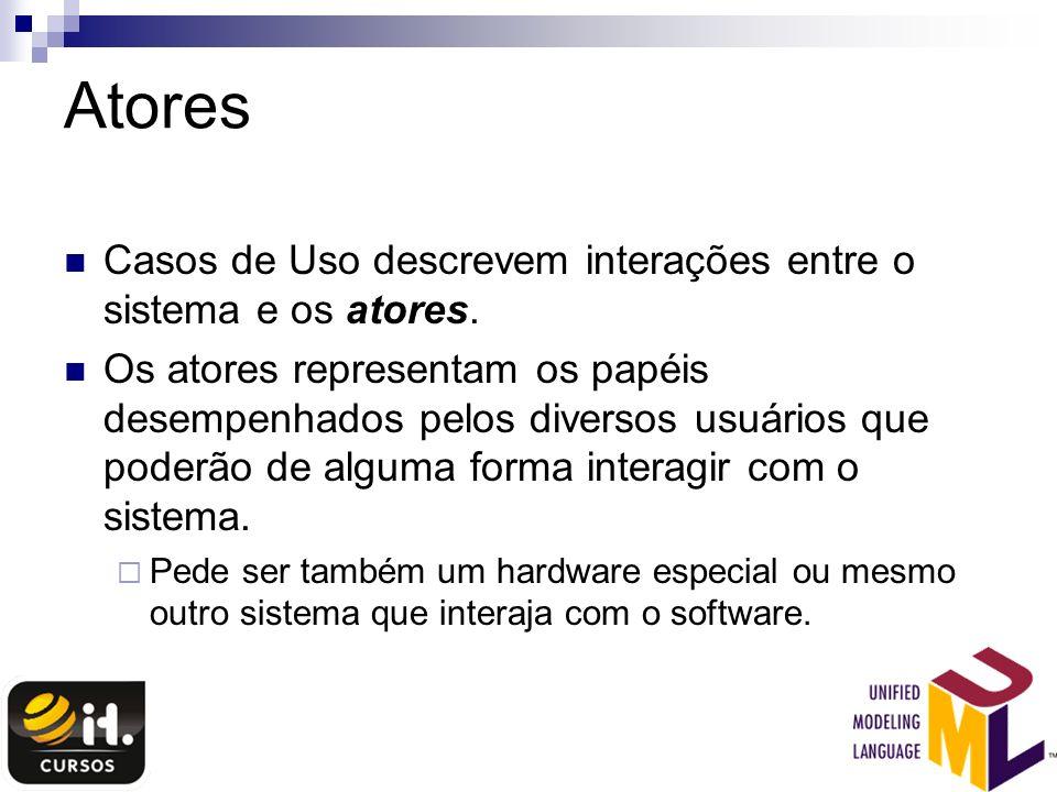 Atores Casos de Uso descrevem interações entre o sistema e os atores. Os atores representam os papéis desempenhados pelos diversos usuários que poderã