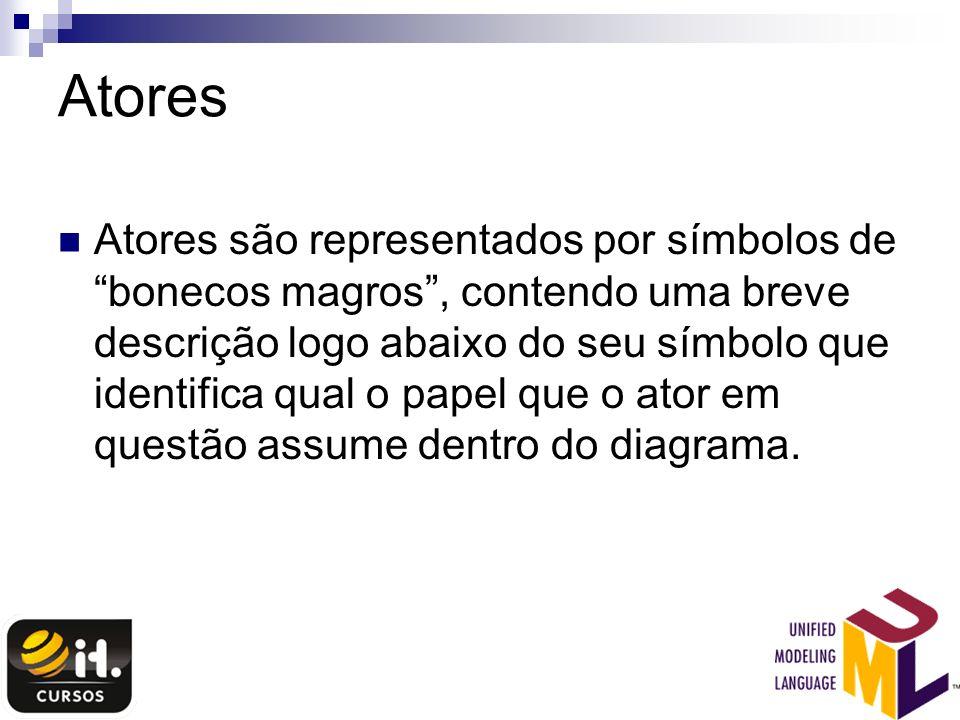 Atores Atores são representados por símbolos de bonecos magros, contendo uma breve descrição logo abaixo do seu símbolo que identifica qual o papel qu