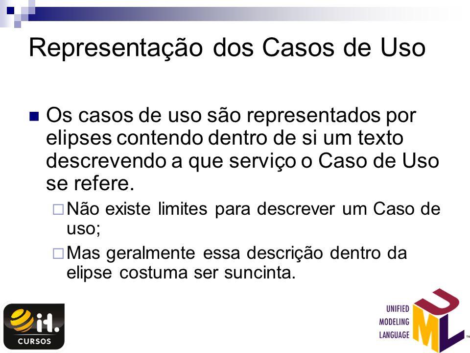 Representação dos Casos de Uso Os casos de uso são representados por elipses contendo dentro de si um texto descrevendo a que serviço o Caso de Uso se