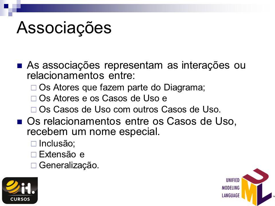 Associações As associações representam as interações ou relacionamentos entre: Os Atores que fazem parte do Diagrama; Os Atores e os Casos de Uso e Os