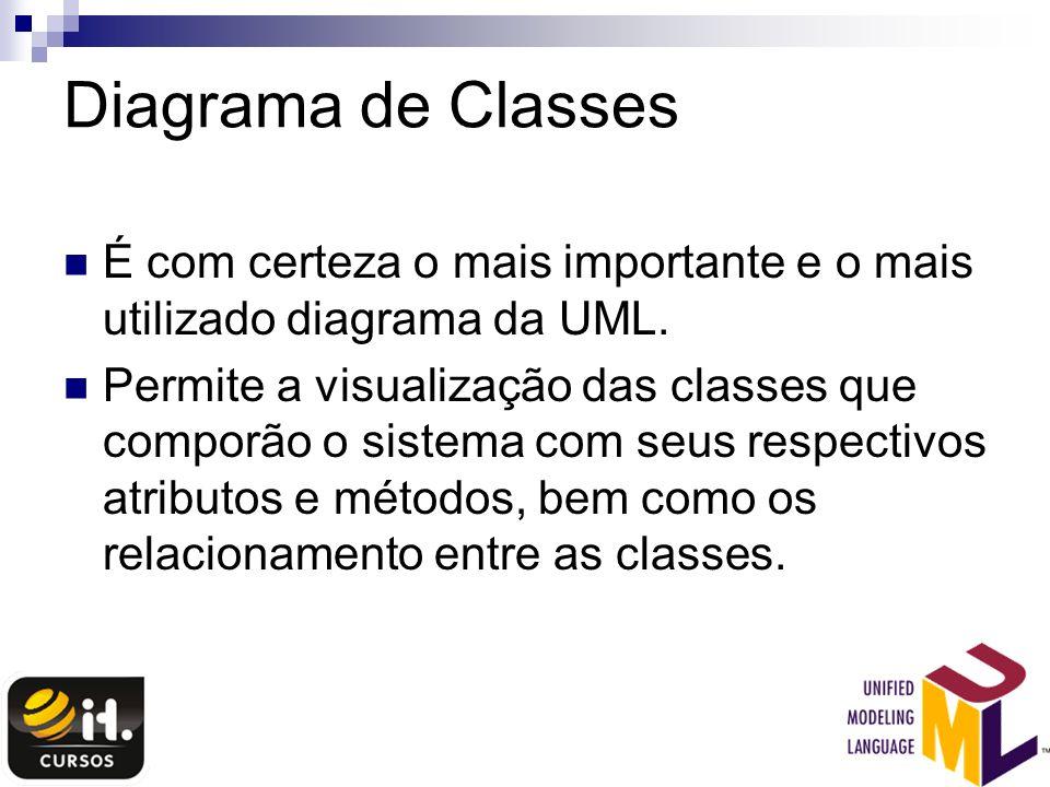 Diagrama de Classes É com certeza o mais importante e o mais utilizado diagrama da UML. Permite a visualização das classes que comporão o sistema com