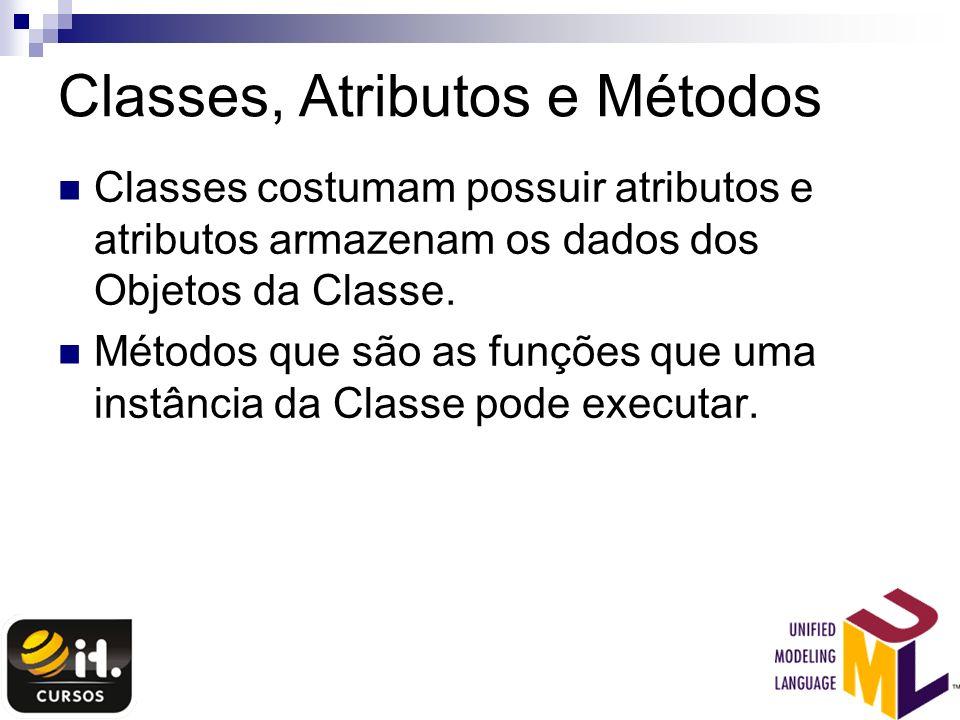 Classes, Atributos e Métodos Classes costumam possuir atributos e atributos armazenam os dados dos Objetos da Classe. Métodos que são as funções que u