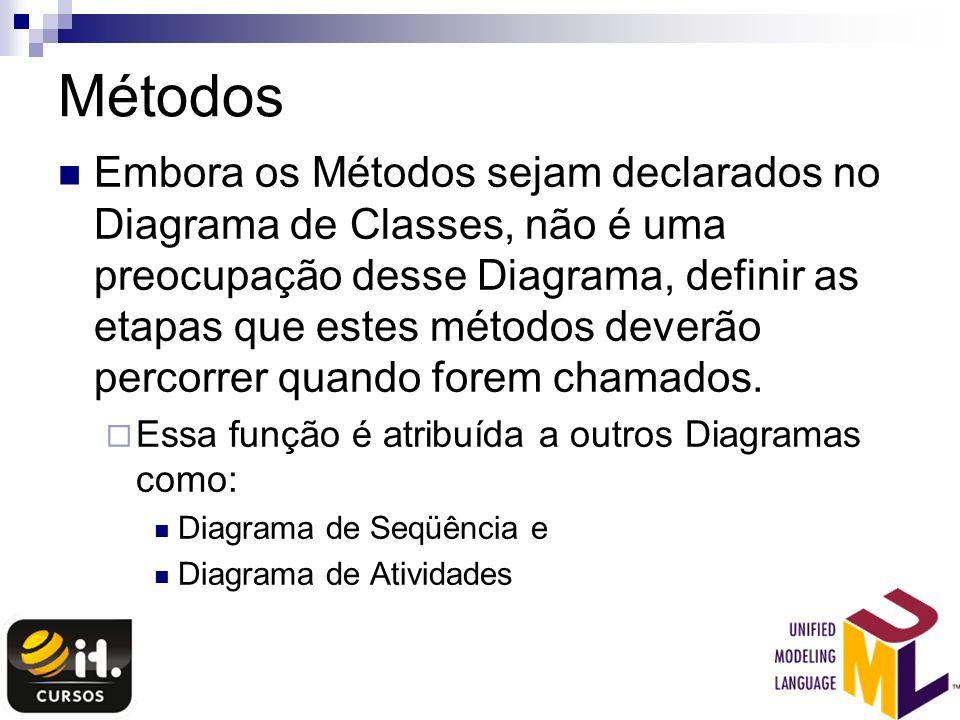 Métodos Embora os Métodos sejam declarados no Diagrama de Classes, não é uma preocupação desse Diagrama, definir as etapas que estes métodos deverão p