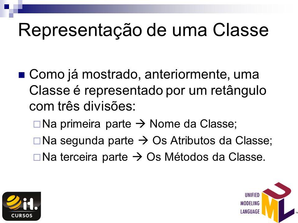 Representação de uma Classe Como já mostrado, anteriormente, uma Classe é representado por um retângulo com três divisões: Na primeira parte Nome da C