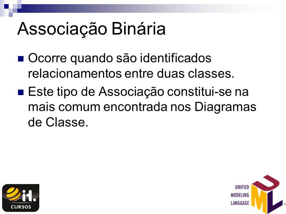 Associação Binária Ocorre quando são identificados relacionamentos entre duas classes. Este tipo de Associação constitui-se na mais comum encontrada n
