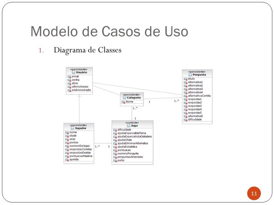 Modelo de Casos de Uso 1. Diagrama de Classes 11
