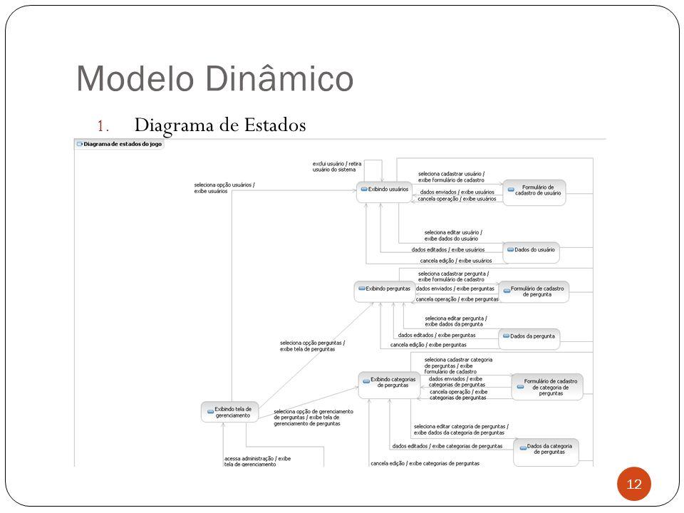Modelo Dinâmico 1. Diagrama de Estados 12