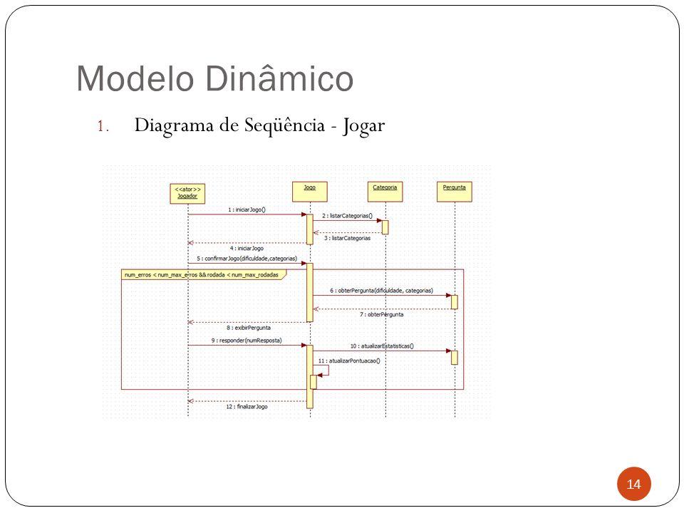 Modelo Dinâmico 1. Diagrama de Seqüência - Jogar 14