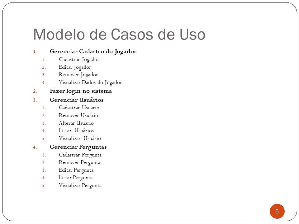 Modelo de Casos de Uso 1. Gerenciar Cadastro do Jogador 1. Cadastrar Jogador 2. Editar Jogador 3. Remover Jogador 4. Visualizar Dados do Jogador 2. Fa