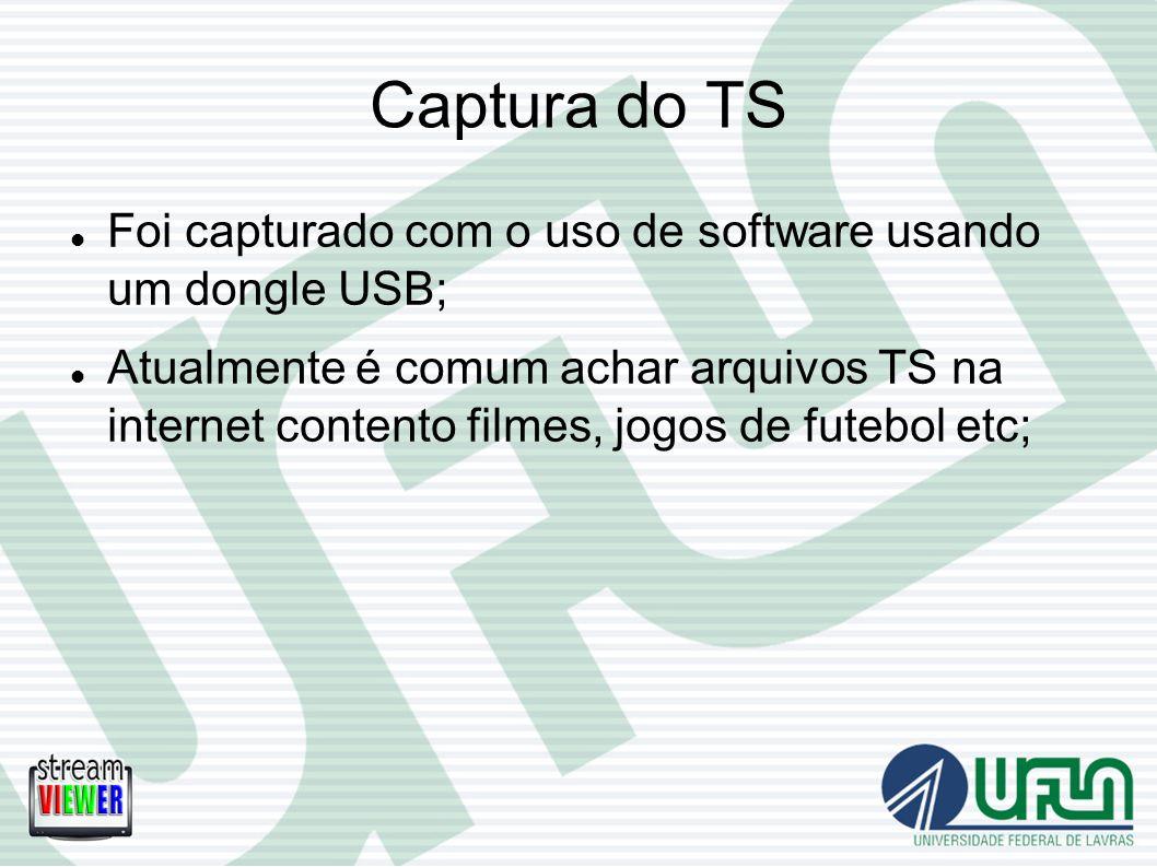 Captura do TS Foi capturado com o uso de software usando um dongle USB; Atualmente é comum achar arquivos TS na internet contento filmes, jogos de fut