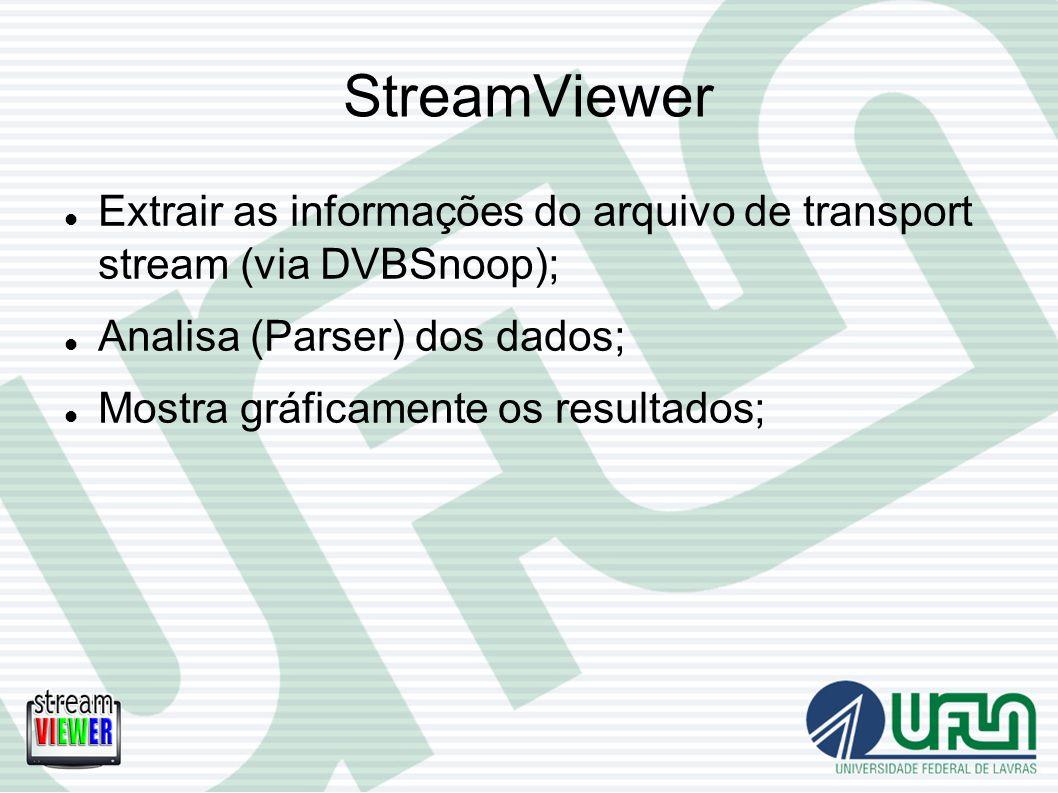 StreamViewer Extrair as informações do arquivo de transport stream (via DVBSnoop); Analisa (Parser) dos dados; Mostra gráficamente os resultados;