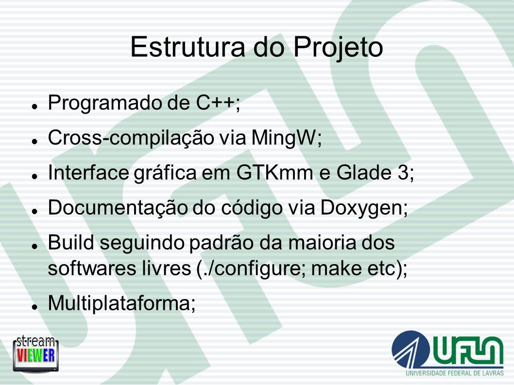 Estrutura do Projeto Programado de C++; Cross-compilação via MingW; Interface gráfica em GTKmm e Glade 3; Documentação do código via Doxygen; Build se