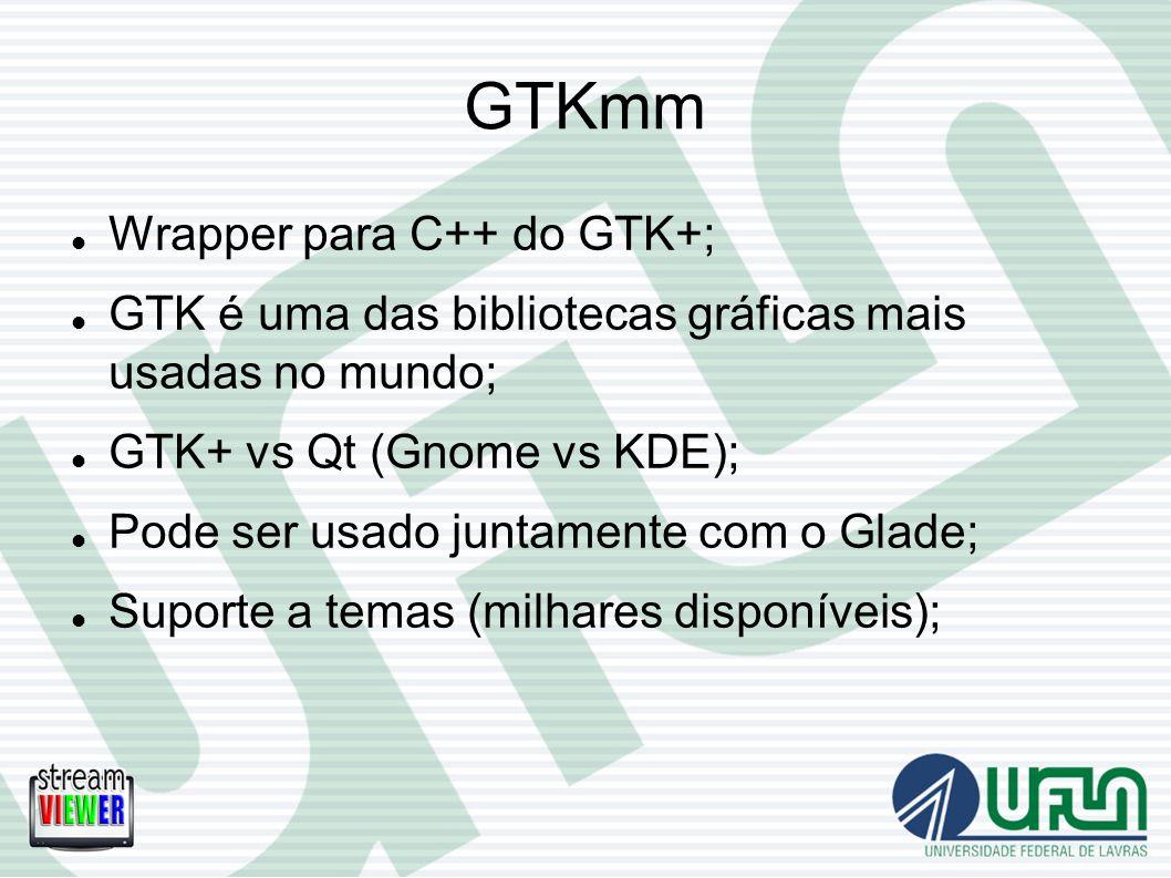 GTKmm Wrapper para C++ do GTK+; GTK é uma das bibliotecas gráficas mais usadas no mundo; GTK+ vs Qt (Gnome vs KDE); Pode ser usado juntamente com o Gl