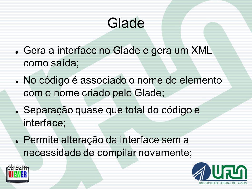 Glade Gera a interface no Glade e gera um XML como saída; No código é associado o nome do elemento com o nome criado pelo Glade; Separação quase que t