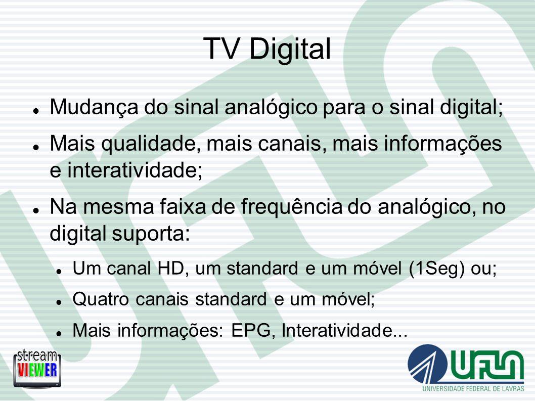 TV Digital Mudança do sinal analógico para o sinal digital; Mais qualidade, mais canais, mais informações e interatividade; Na mesma faixa de frequênc