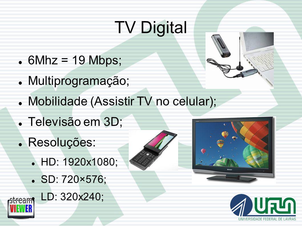 TV Digital 6Mhz = 19 Mbps; Multiprogramação; Mobilidade (Assistir TV no celular); Televisão em 3D; Resoluções: HD: 1920x1080; SD: 720×576; LD: 320x240
