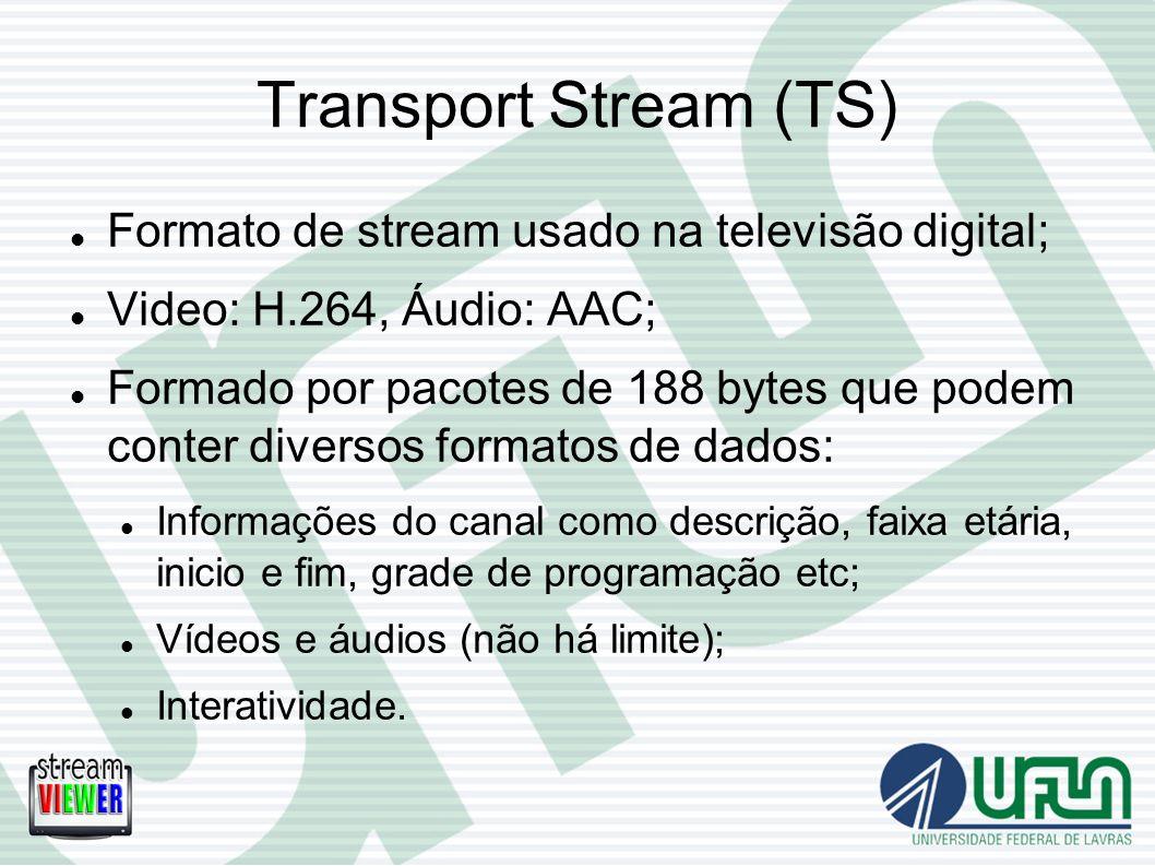 Transport Stream (TS) Formato de stream usado na televisão digital; Video: H.264, Áudio: AAC; Formado por pacotes de 188 bytes que podem conter divers
