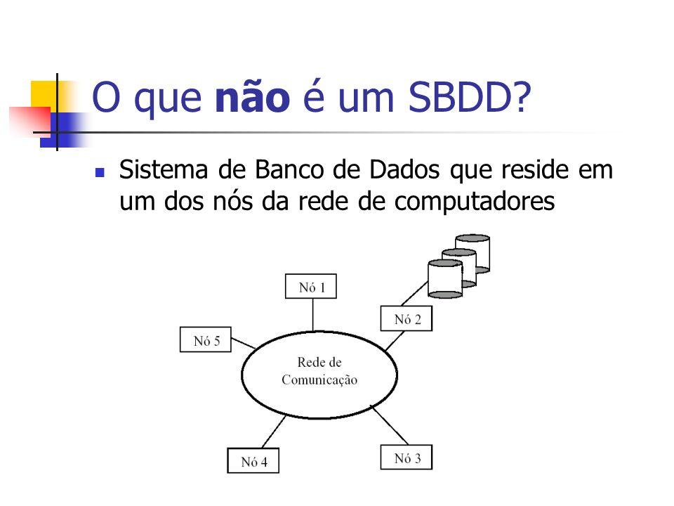 O que não é um SBDD? Sistema de Banco de Dados que reside em um dos nós da rede de computadores