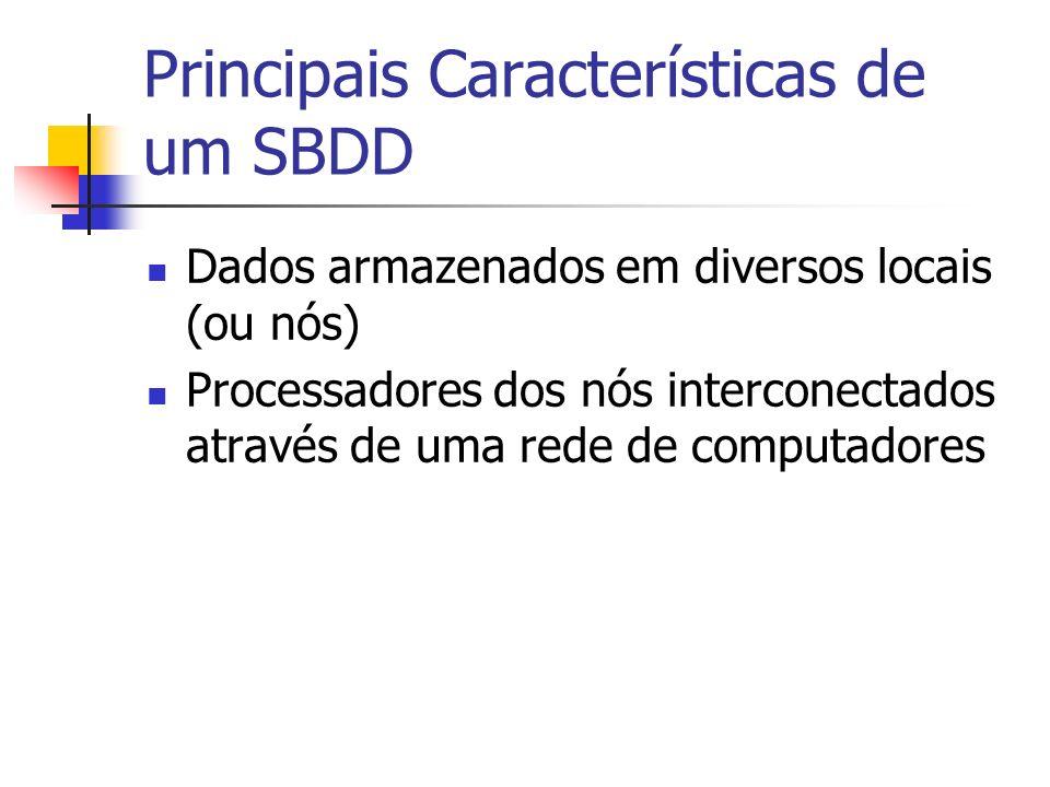 Principais Características de um SBDD Dados armazenados em diversos locais (ou nós) Processadores dos nós interconectados através de uma rede de compu