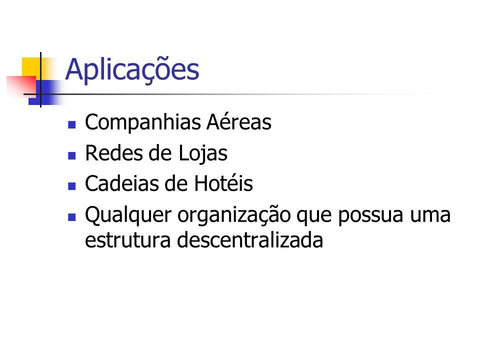Aplicações Companhias Aéreas Redes de Lojas Cadeias de Hotéis Qualquer organização que possua uma estrutura descentralizada
