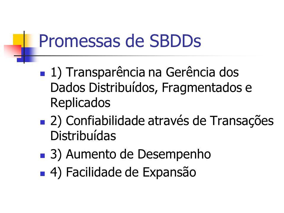 Promessas de SBDDs 1) Transparência na Gerência dos Dados Distribuídos, Fragmentados e Replicados 2) Confiabilidade através de Transações Distribuídas