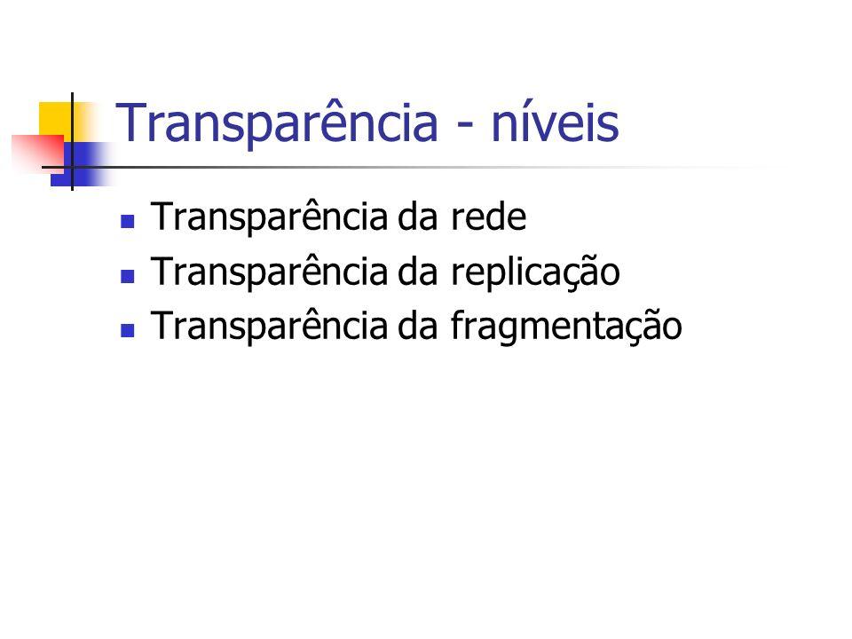 Transparência - níveis Transparência da rede Transparência da replicação Transparência da fragmentação
