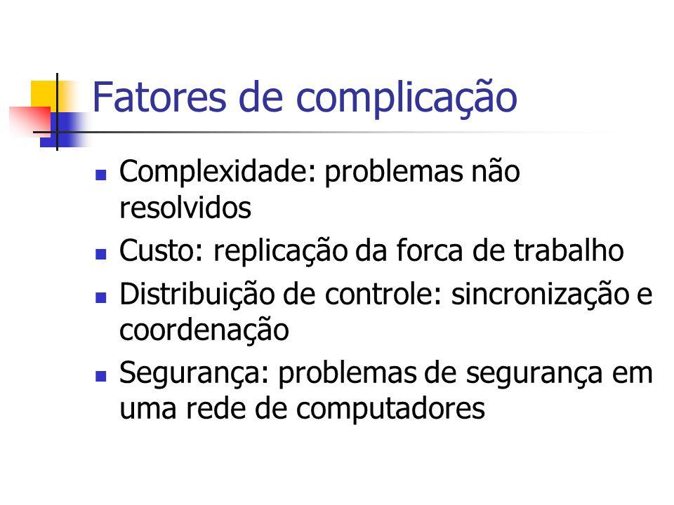 Fatores de complicação Complexidade: problemas não resolvidos Custo: replicação da forca de trabalho Distribuição de controle: sincronização e coorden