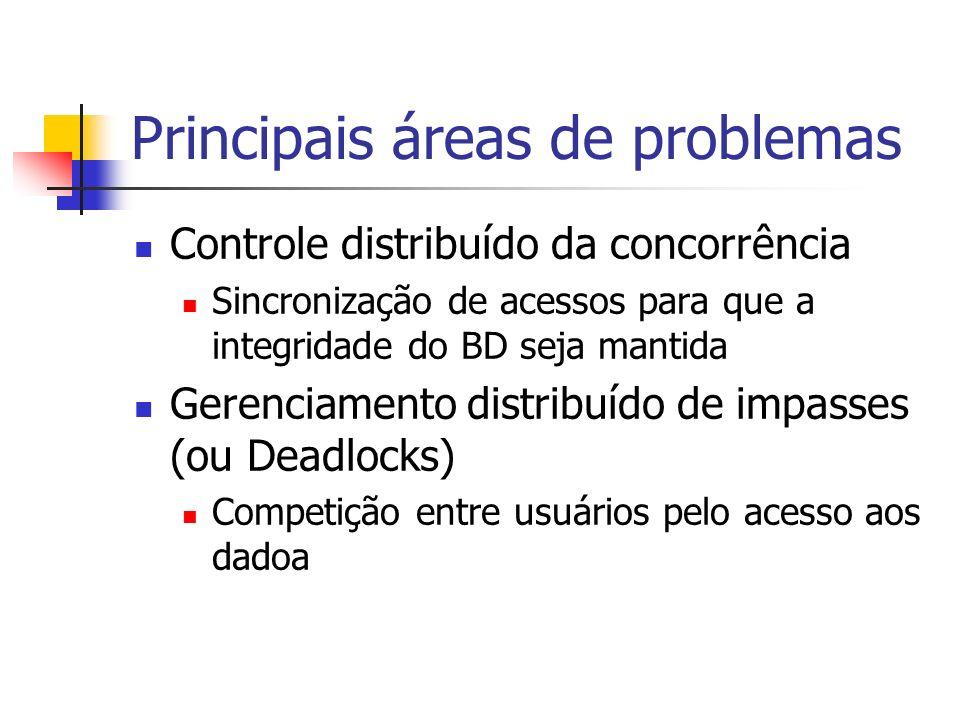 Principais áreas de problemas Controle distribuído da concorrência Sincronização de acessos para que a integridade do BD seja mantida Gerenciamento di