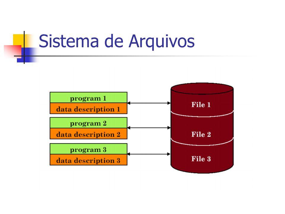 4) Expansão do Sistema Facilidade: aumentando-se a capacidade de processamento e armazenamento da rede Custo: custa muito menos formar um sistema usando computadores menores com capacidade equivalente a uma única máquina de grande porte