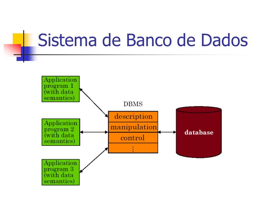 Fatores de complicação Complexidade: problemas não resolvidos Custo: replicação da forca de trabalho Distribuição de controle: sincronização e coordenação Segurança: problemas de segurança em uma rede de computadores