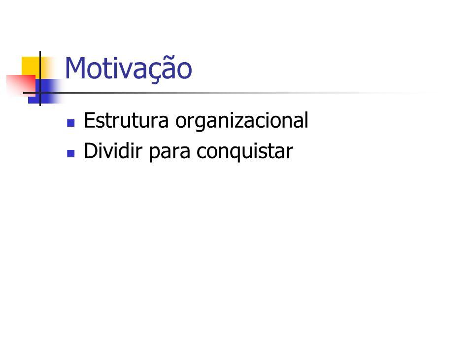 Motivação Estrutura organizacional Dividir para conquistar
