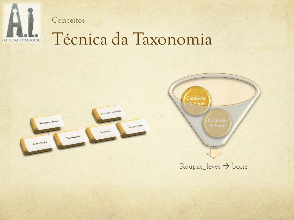 Técnica da Taxonomia Conceitos Roupas_leves bone Bermuda bone Camiseta bone