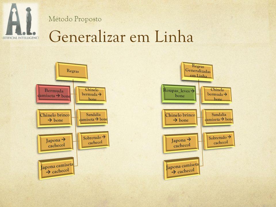 Generalizar em Linha Método Proposto