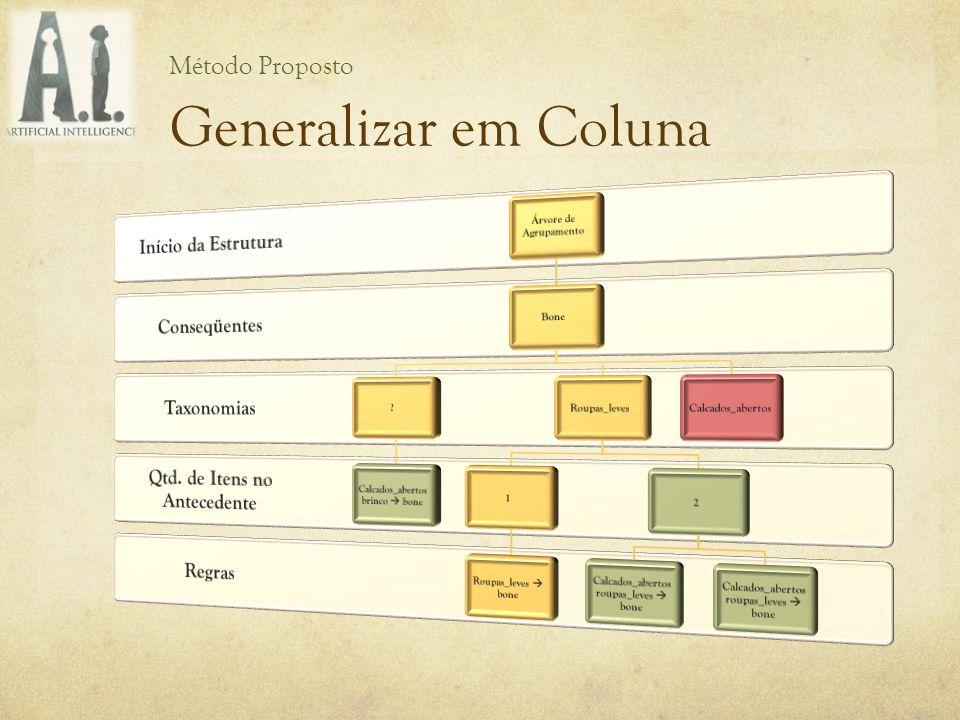 Generalizar em Coluna Método Proposto