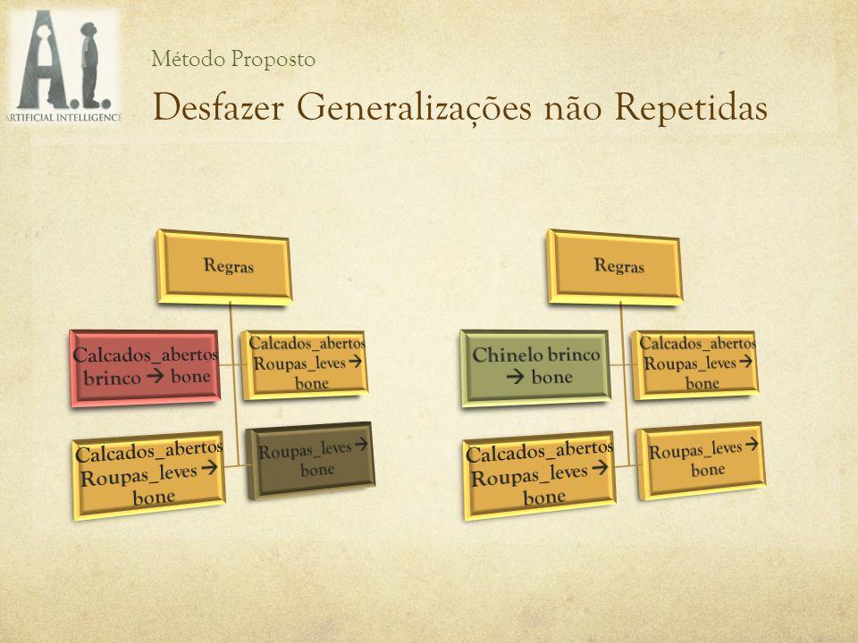 Desfazer Generalizações não Repetidas Método Proposto