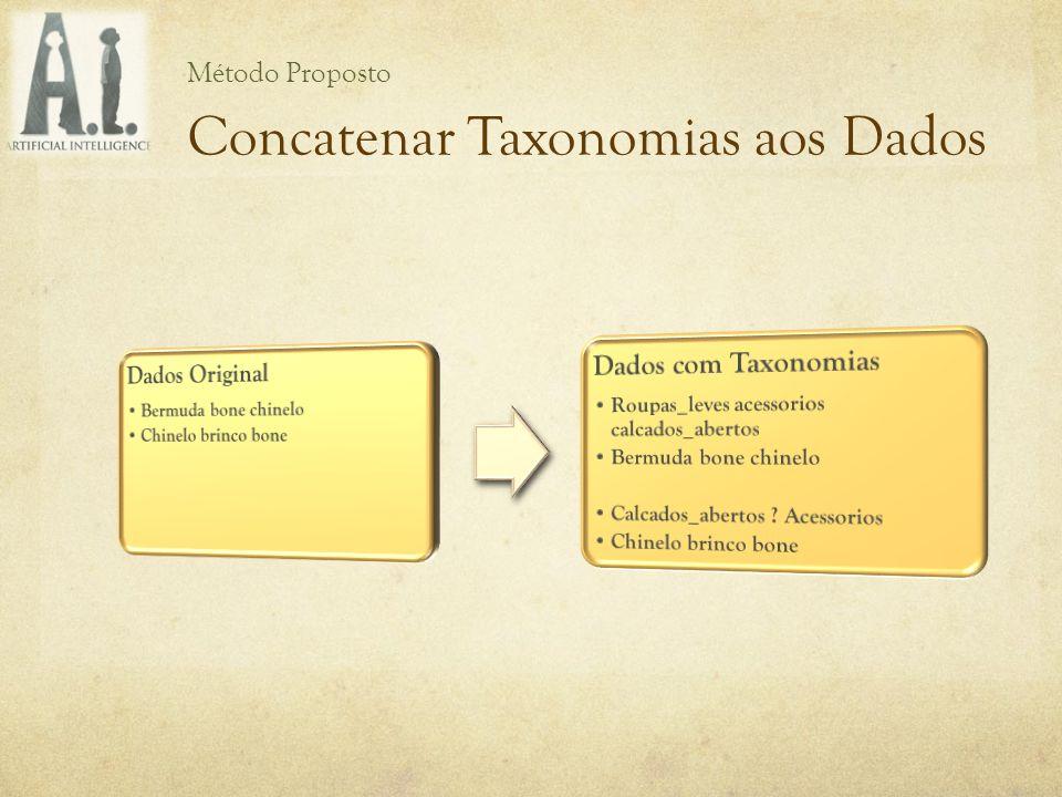 Concatenar Taxonomias aos Dados Método Proposto
