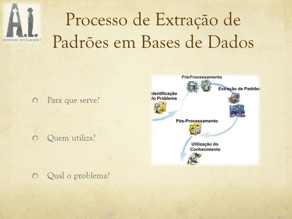 Processo de Extração de Padrões em Bases de Dados Para que serve? Quem utiliza? Qual o problema?