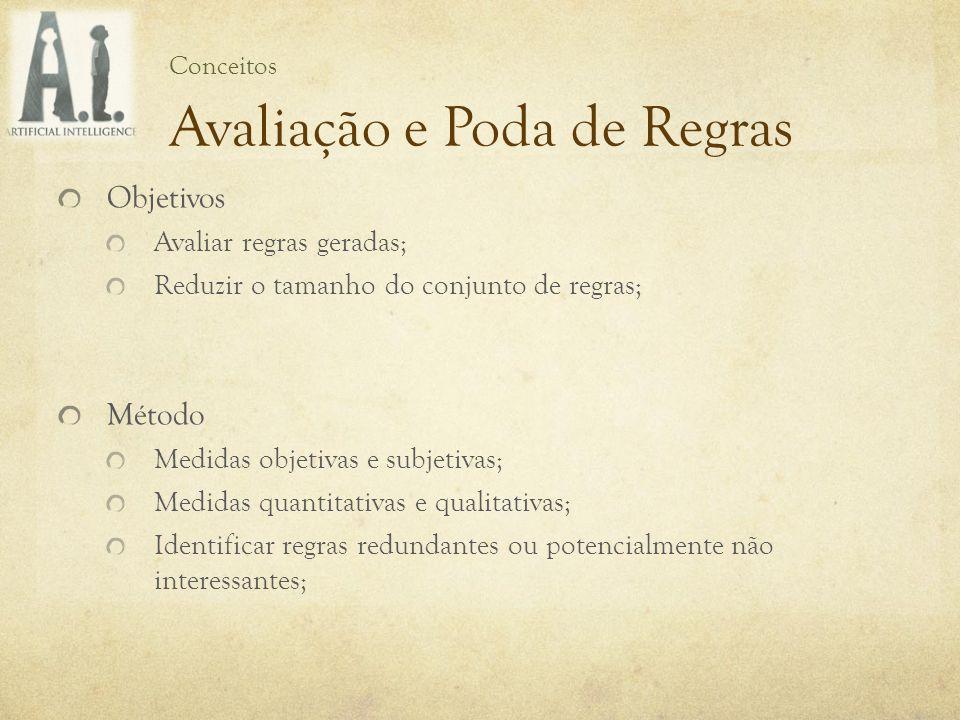 Avaliação e Poda de Regras Conceitos Objetivos Avaliar regras geradas; Reduzir o tamanho do conjunto de regras; Método Medidas objetivas e subjetivas;