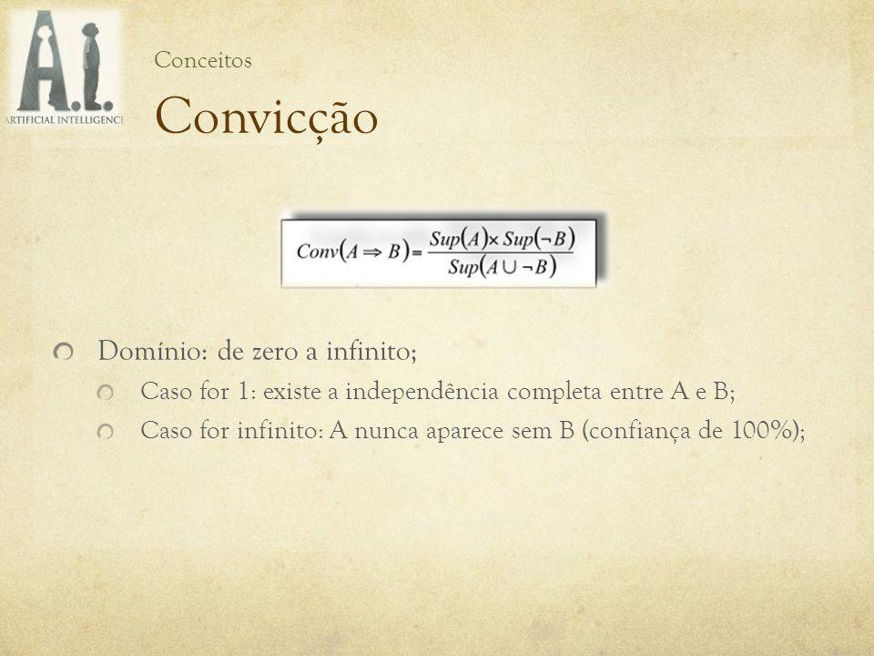 Convicção Conceitos Domínio: de zero a infinito; Caso for 1: existe a independência completa entre A e B; Caso for infinito: A nunca aparece sem B (co