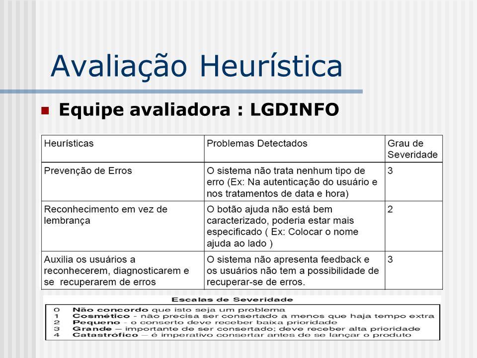 Avaliação Heurística Equipe avaliadora : LGDINFO