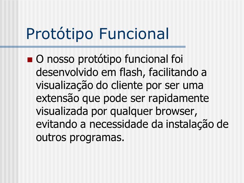 Protótipo Funcional O nosso protótipo funcional foi desenvolvido em flash, facilitando a visualização do cliente por ser uma extensão que pode ser rap