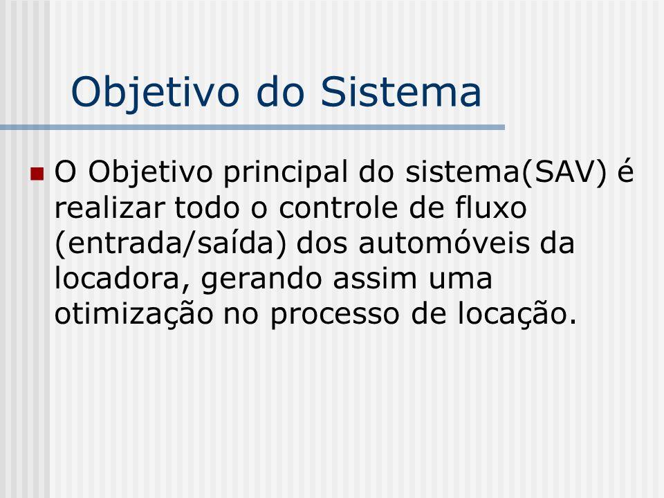 Objetivo do Sistema O Objetivo principal do sistema(SAV) é realizar todo o controle de fluxo (entrada/saída) dos automóveis da locadora, gerando assim