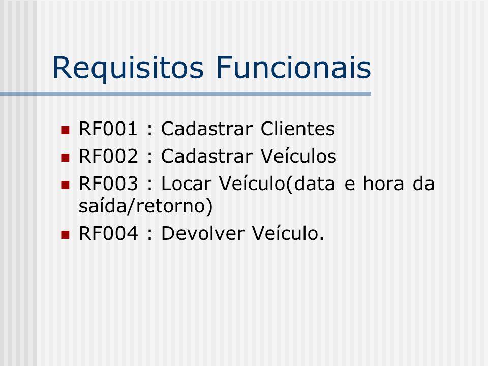 Requisitos Funcionais RF001 : Cadastrar Clientes RF002 : Cadastrar Veículos RF003 : Locar Veículo(data e hora da saída/retorno) RF004 : Devolver Veícu