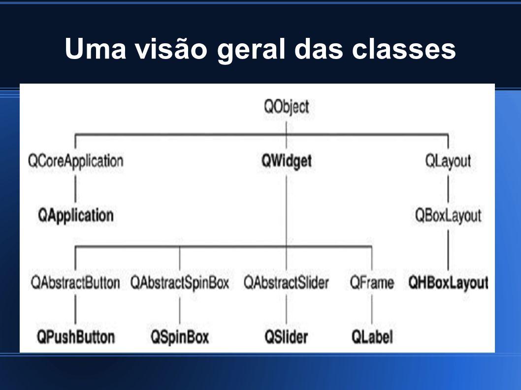 Uma visão geral das classes