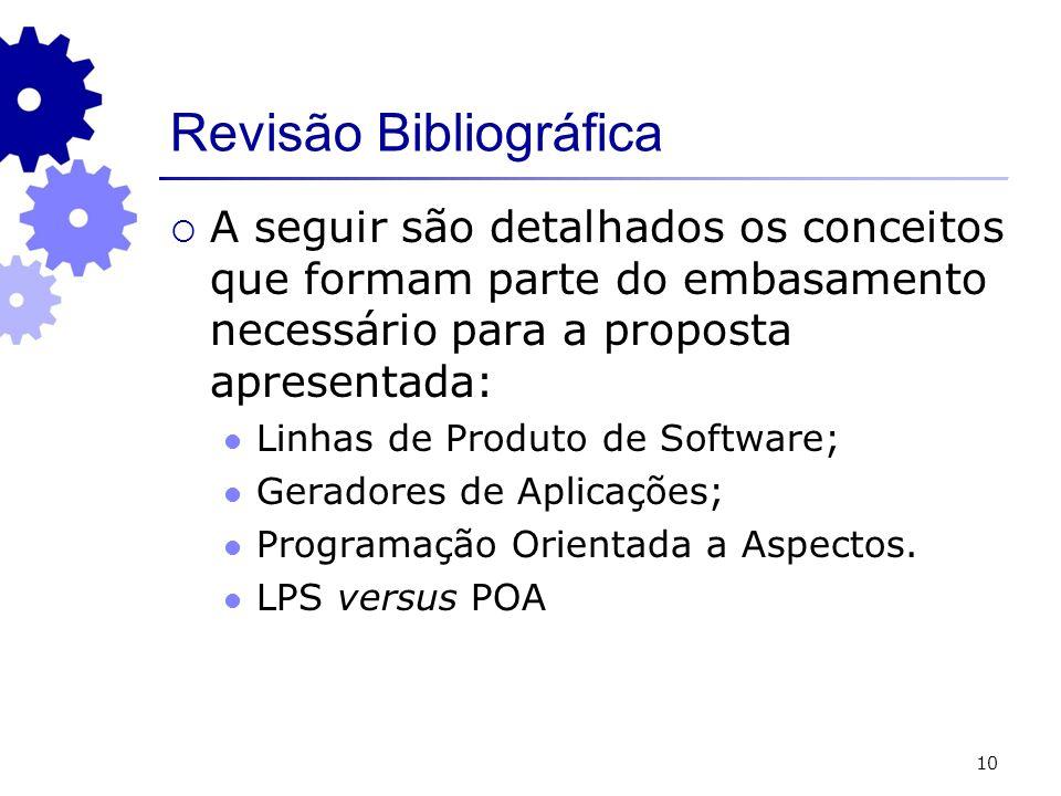 10 Revisão Bibliográfica A seguir são detalhados os conceitos que formam parte do embasamento necessário para a proposta apresentada: Linhas de Produto de Software; Geradores de Aplicações; Programação Orientada a Aspectos.