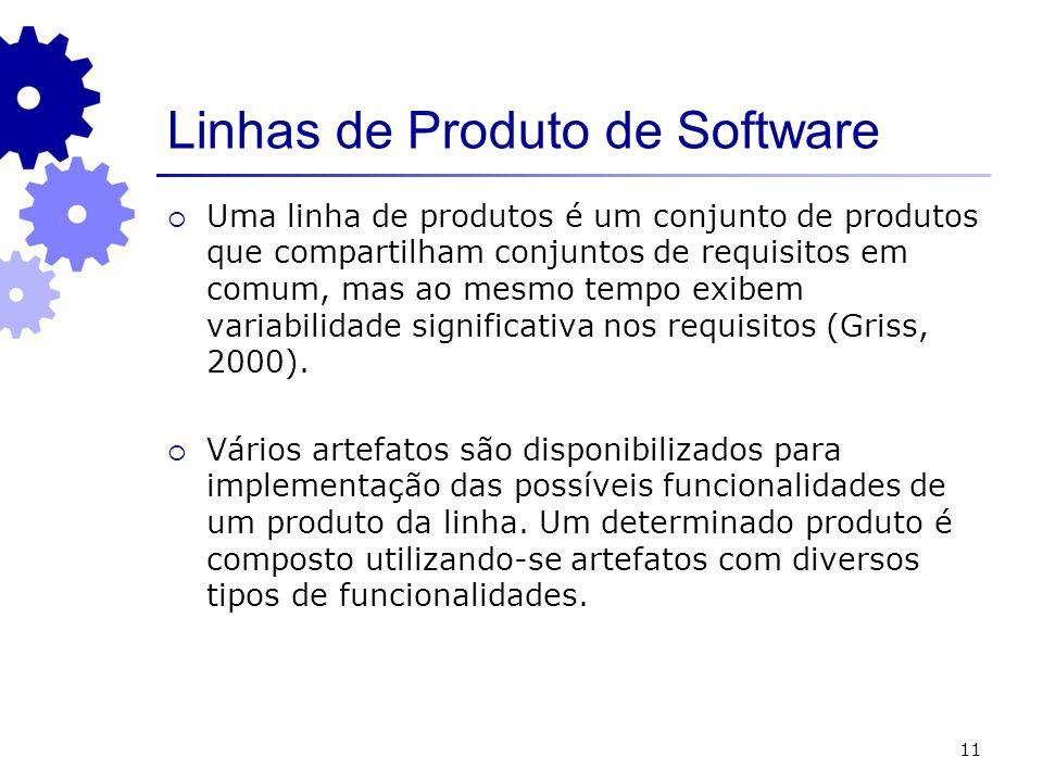 11 Linhas de Produto de Software Uma linha de produtos é um conjunto de produtos que compartilham conjuntos de requisitos em comum, mas ao mesmo tempo exibem variabilidade significativa nos requisitos (Griss, 2000).