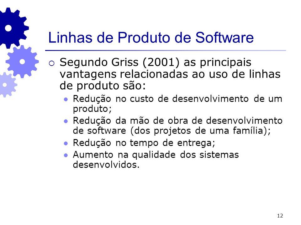 12 Linhas de Produto de Software Segundo Griss (2001) as principais vantagens relacionadas ao uso de linhas de produto são: Redução no custo de desenvolvimento de um produto; Redução da mão de obra de desenvolvimento de software (dos projetos de uma família); Redução no tempo de entrega; Aumento na qualidade dos sistemas desenvolvidos.